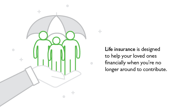 Blog Illustration Is Life Insurance Right For You